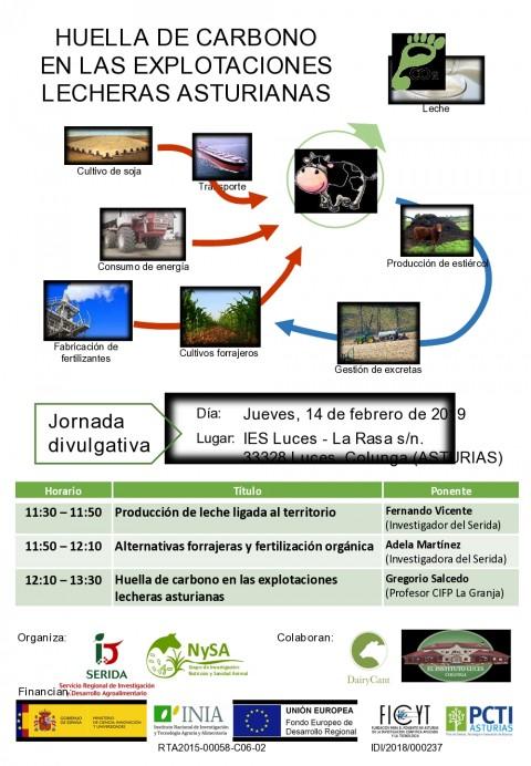 La huella de carbono en las explotaciones lecheras asturianas